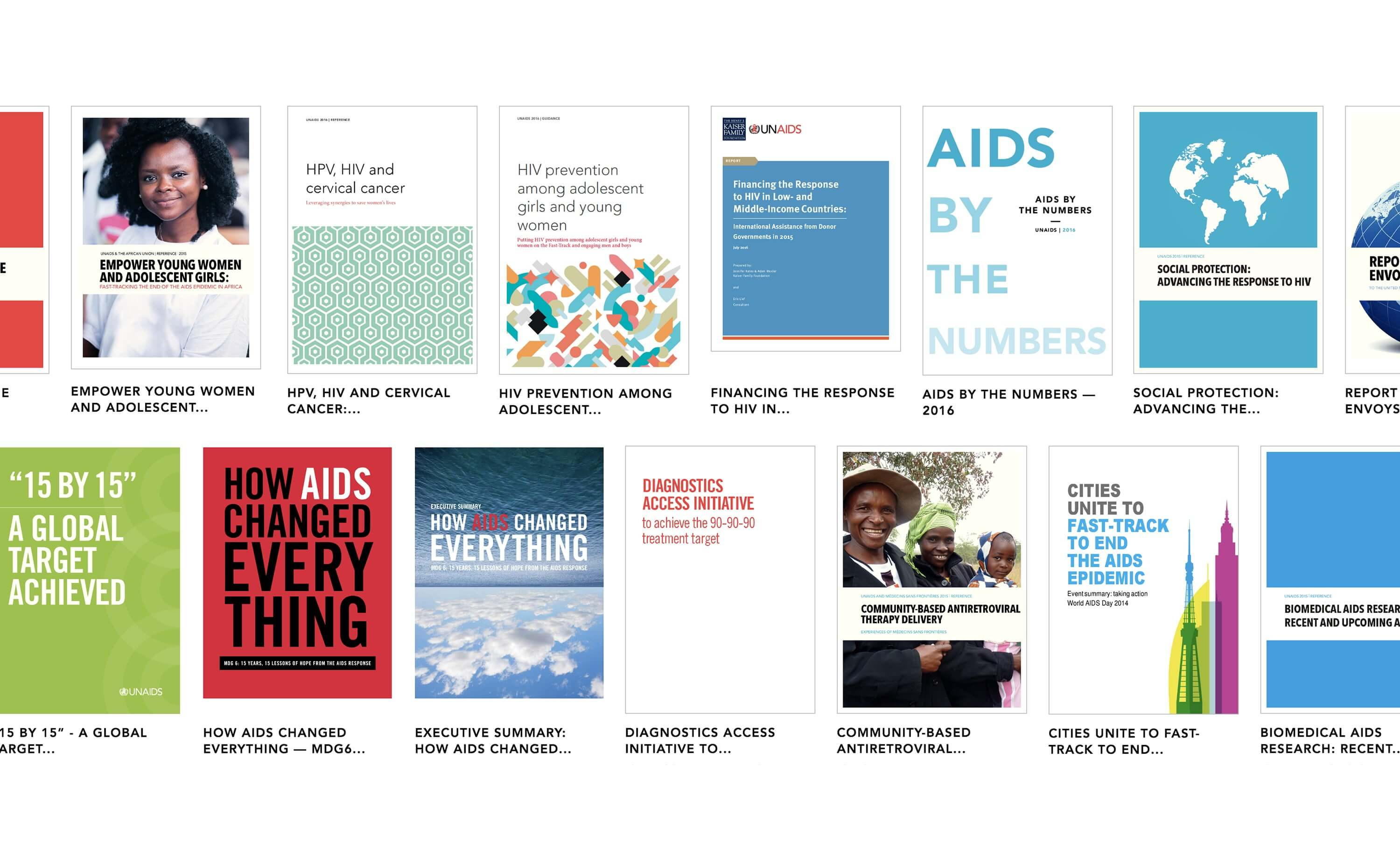 Website with a mission - UNAIDS